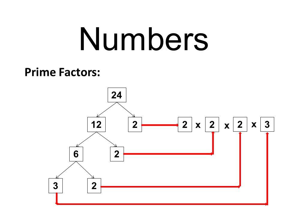 Numbers Prime Factors: 24 122 62 32 22 23 x x x