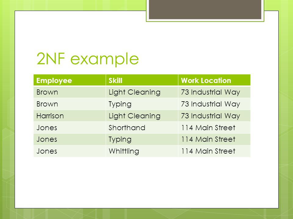 2NF example EmployeeSkillWork Location BrownLight Cleaning73 Industrial Way BrownTyping73 Industrial Way HarrisonLight Cleaning73 Industrial Way Jones