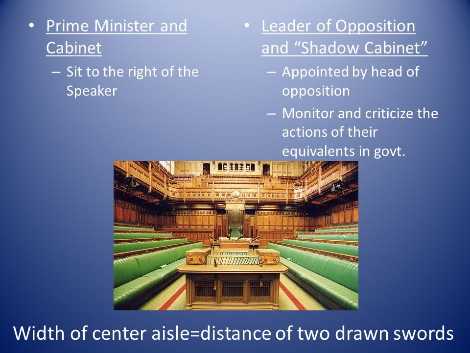 "Prime Minister and Cabinet – Sit to the right of the Speaker Leader of Opposition and ""Shadow Cabinet"" – Appointed by head of opposition – Monitor and"