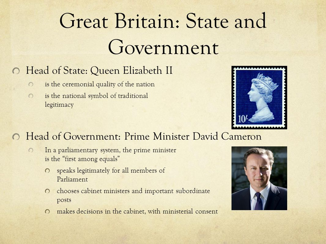 Great Britain: State and Government Head of State: Queen Elizabeth II is the ceremonial quality of the nation is the national symbol of traditional le