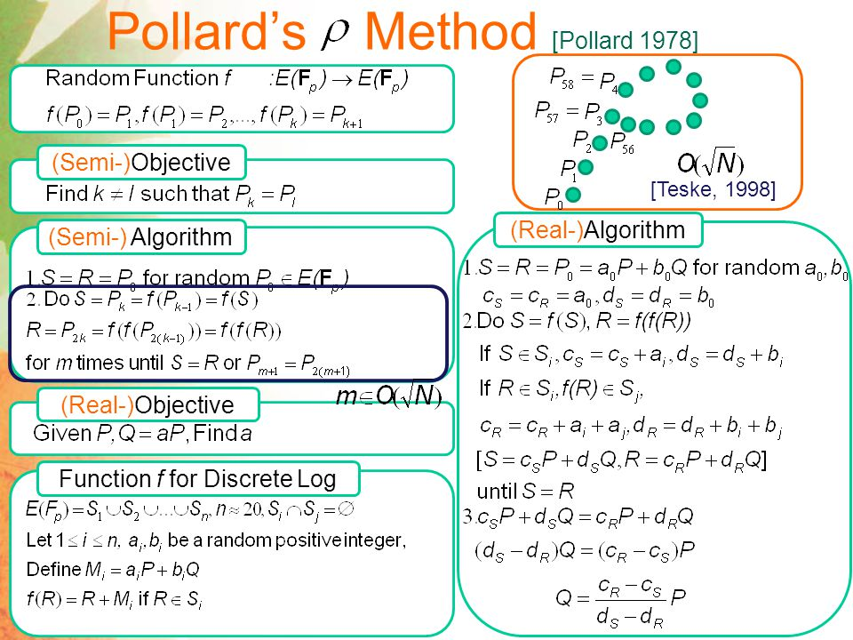 Pollard's Method [Pollard 1978] [Teske, 1998] (Semi-)Objective (Semi-) Algorithm (Real-)Objective Function f for Discrete Log (Real-)Algorithm