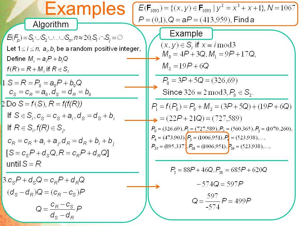 Examples Example Algorithm