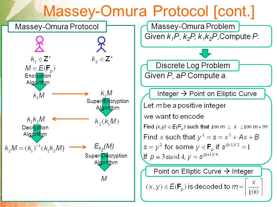 Massey-Omura Protocol [cont.] Given k 1 P, k 2 P, k 1 k 2 P,Compute P.