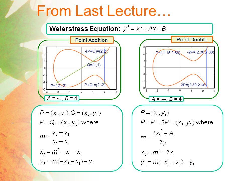 Overview Basics Prime Field & Elliptic Curve Basics Prime Field & Elliptic Curve Diffie-Hellman Key Exchange Discrete Logarithm Problem Massey- Omura Encryption ElGamal Public Key Encryption ElGamal Digital Signatures Digital Signature Algorithm (DSA)
