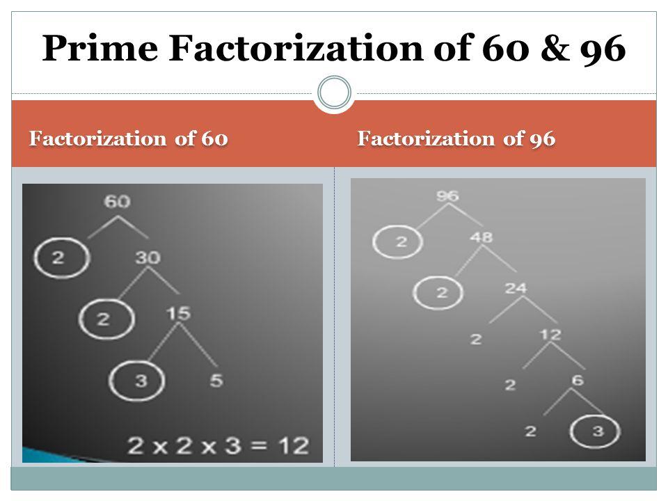 Factorization of 60 Factorization of 96 Prime Factorization of 60 & 96