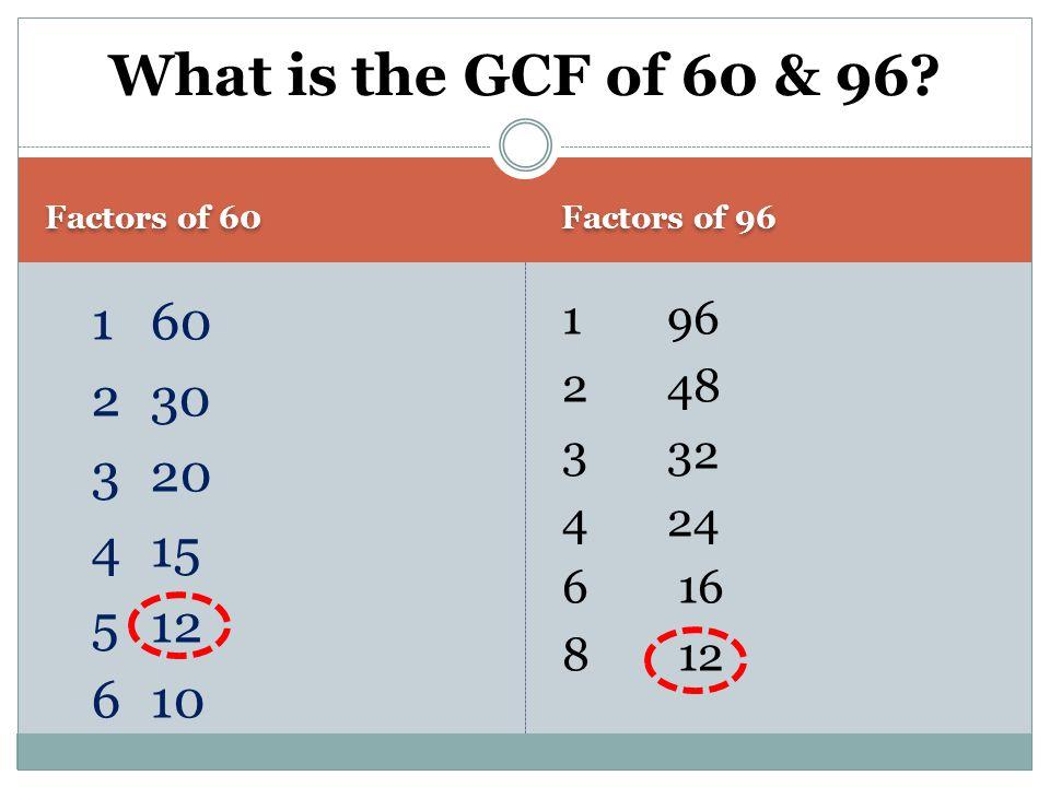 Factors of 60 Factors of 96 160 230 320 415 512 610 196 2 48 332 424 6 16 8 12 What is the GCF of 60 & 96?
