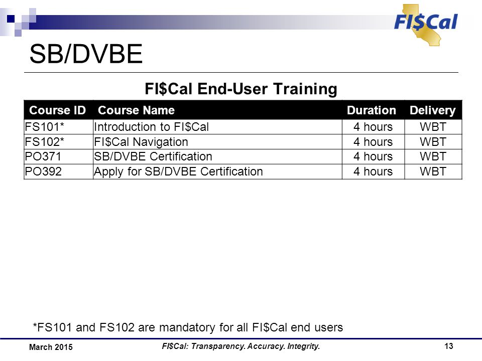 FI$Cal End-User Training SB/DVBE FI$Cal: Transparency.