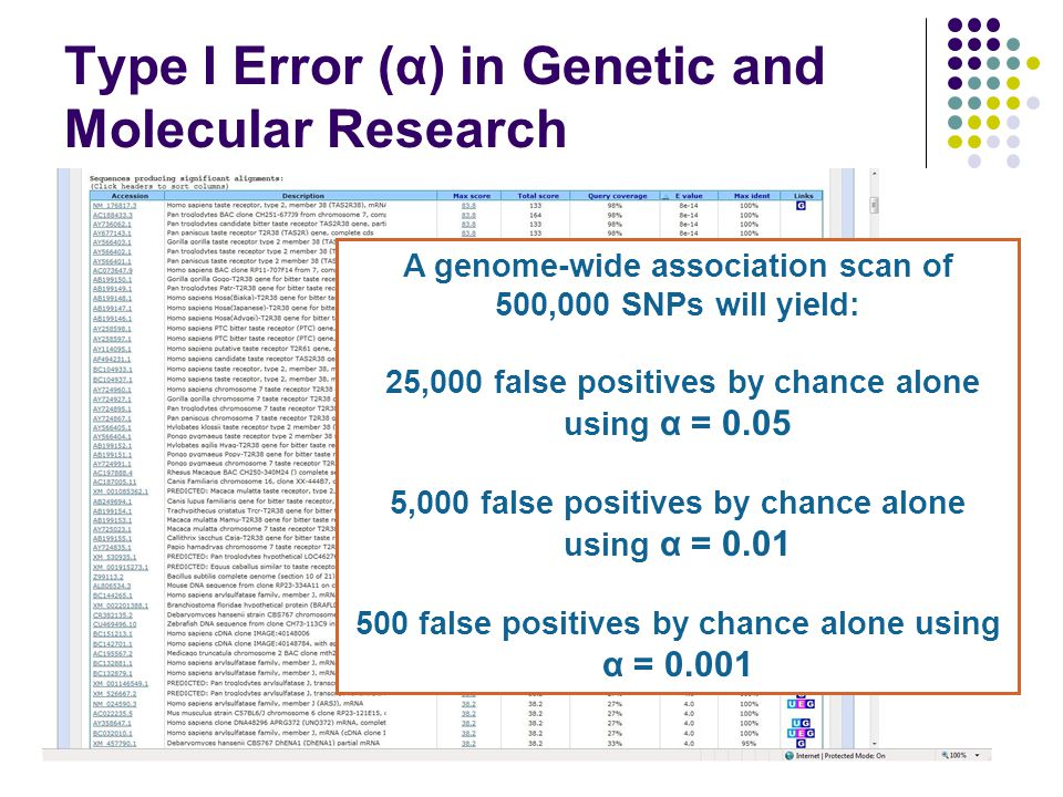 Multiple Comparisons Problem Multiple comparisons (or multiple testing ) problem occurs when one considers a set, or family, of statistical inferences simultaneously Type I errors are more likely to occur Several statistical techniques have been developed to attempt to adjust for multiple comparisons Bonferroni adjustment
