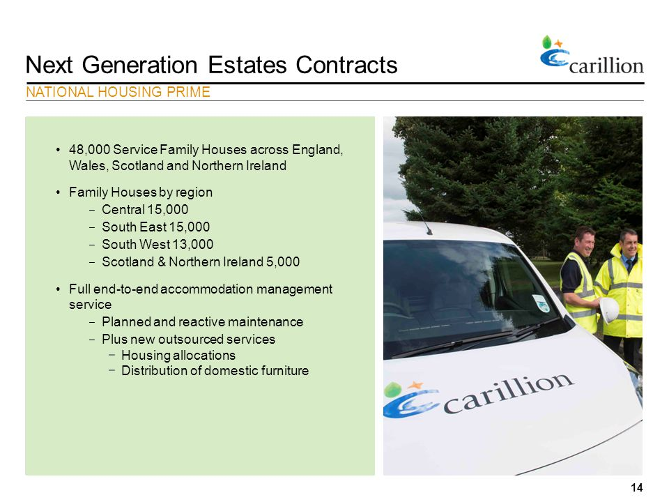 14 Next Generation Estates Contracts NATIONAL HOUSING PRIME 48,000 Service Family Houses across England, Wales, Scotland and Northern Ireland Family Houses by region − Central 15,000 − South East 15,000 − South West 13,000 − Scotland & Northern Ireland 5,000 Full end-to-end accommodation management service − Planned and reactive maintenance − Plus new outsourced services −Housing allocations −Distribution of domestic furniture