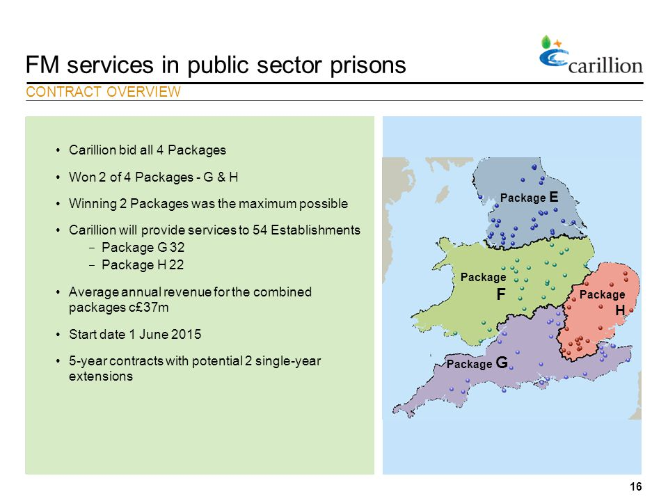 16 FM services in public sector prisons CONTRACT OVERVIEW Carillion bid all 4 Packages Won 2 of 4 Packages - G & H Winning 2 Packages was the maximum possible Carillion will provide services to 54 Establishments − Package G 32 − Package H 22 Average annual revenue for the combined packages c£37m Start date 1 June 2015 5-year contracts with potential 2 single-year extensions Package H Package E Package F Package G