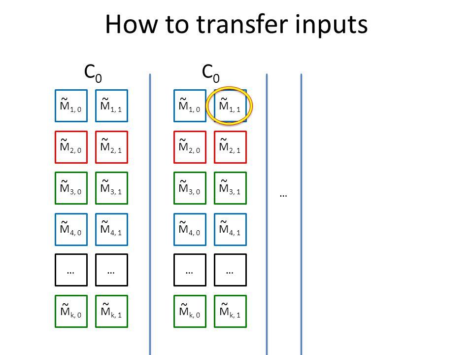 How to transfer inputs M 1, 0 M 1, 1 M 2, 0 M 2, 1 M 3, 0 M 3, 1 M 4, 0 M 4, 1 …… M k, 0 M k, 1 ~ ~ ~ ~ ~ ~ ~ ~ ~ ~ M 1, 0 M 1, 1 M 2, 0 M 2, 1 M 3, 0 M 3, 1 M 4, 0 M 4, 1 …… M k, 0 M k, 1 ~ ~ ~ ~ ~ ~ ~ ~ ~ ~ C0C0 C0C0 …