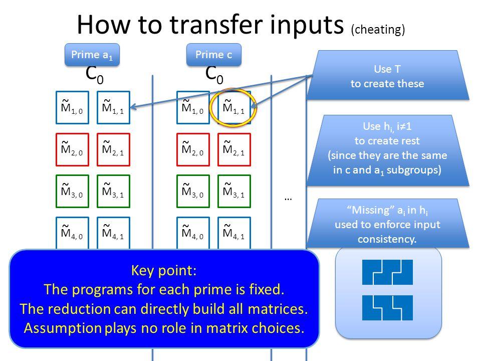 How to transfer inputs (cheating) M 1, 0 M 1, 1 M 2, 0 M 2, 1 M 3, 0 M 3, 1 M 4, 0 M 4, 1 …… M k, 0 M k, 1 ~ ~ ~ ~ ~ ~ ~ ~ ~ ~ M 1, 0 M 1, 1 M 2, 0 M