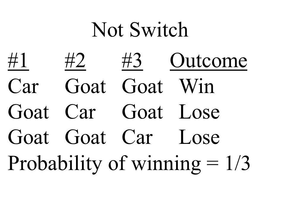 Not Switch #1 #2 #3 Outcome CarGoatGoatWin GoatCarGoatLose GoatGoatCarLose Probability of winning = 1/3