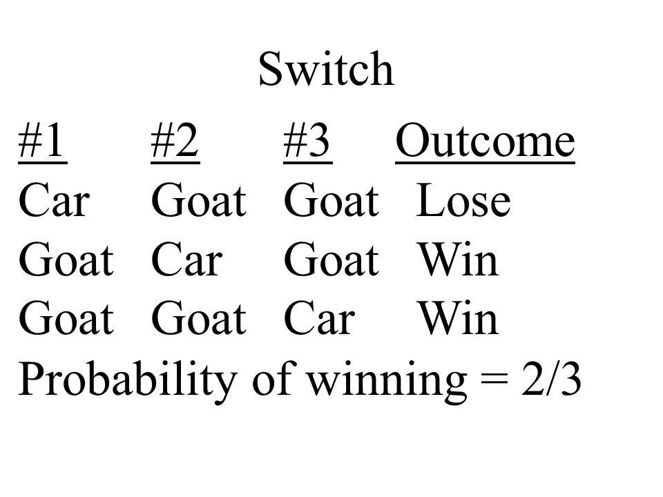 Switch #1 #2 #3 Outcome CarGoatGoatLose GoatCarGoatWin GoatGoatCarWin Probability of winning = 2/3