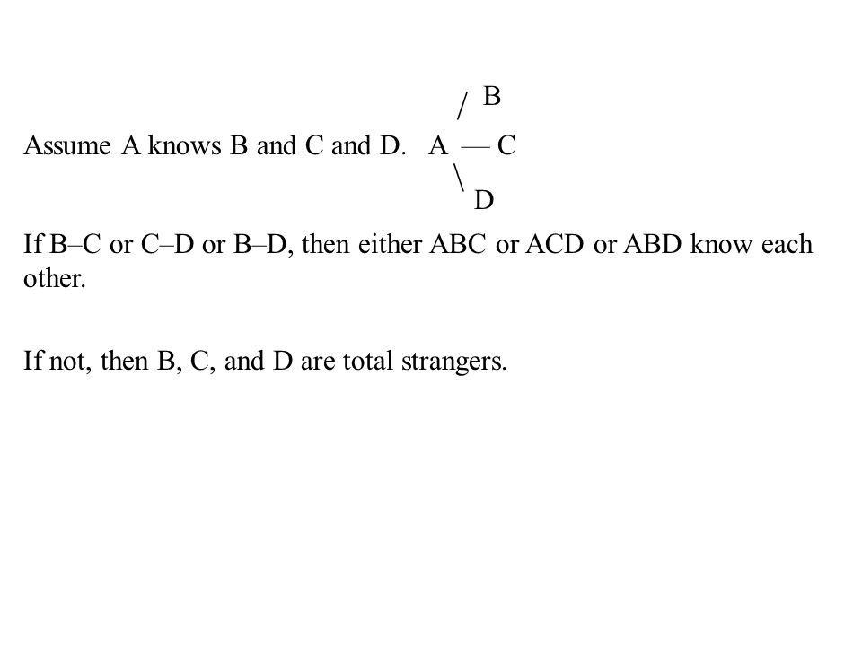 / B Assume A knows B and C and D. A –– C \ D If B–C or C–D or B–D, then either ABC or ACD or ABD know each other. If not, then B, C, and D are total s