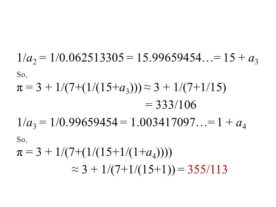 1/a 2 = 1/0.062513305 = 15.99659454…= 15 + a 3 So, π = 3 + 1/(7+(1/(15+a 3 ))) ≈ 3 + 1/(7+1/15) = 333/106 1/a 3 = 1/0.99659454 = 1.003417097…= 1 + a 4 So, π = 3 + 1/(7+(1/(15+1/(1+a 4 )))) ≈ 3 + 1/(7+1/(15+1)) = 355/113