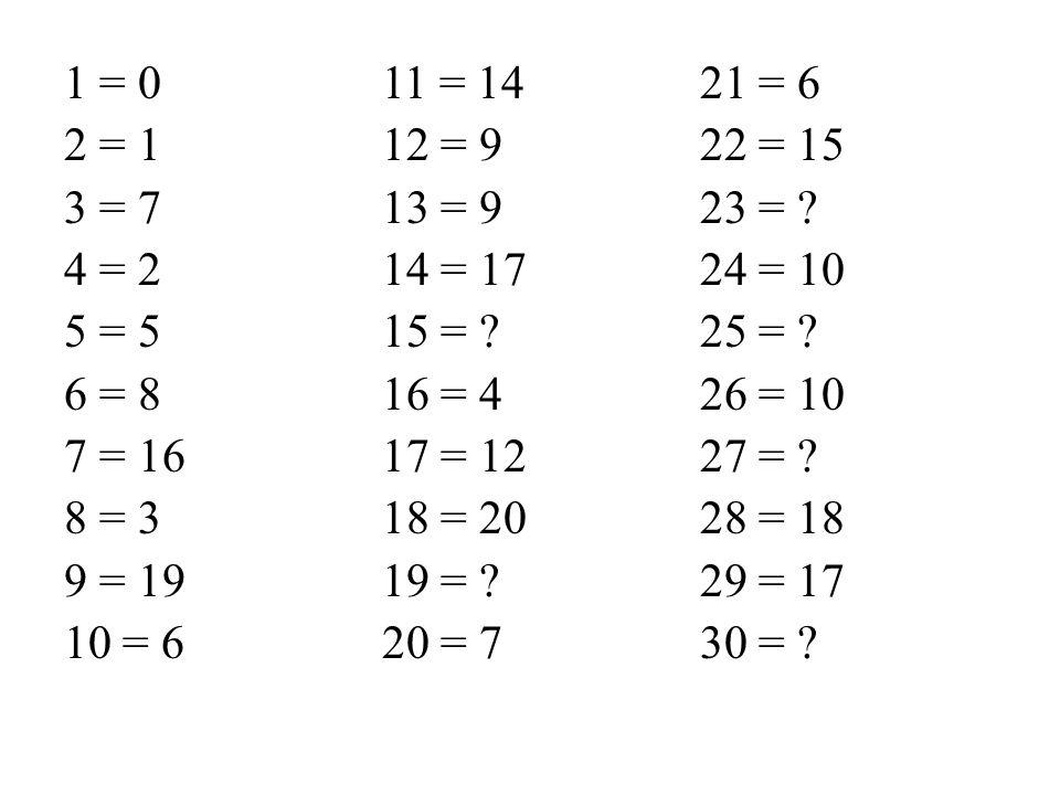 1 = 011 = 1421 = 6 2 = 112 = 922 = 15 3 = 713 = 923 = .