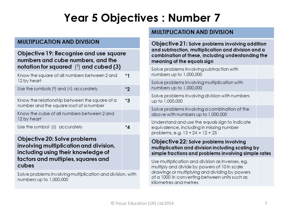 Year 5 Objectives : Number 7 MULTIPLICATION AND DIVISION Objective 19: Recognise and use square numbers and cube numbers, and the notation for squared