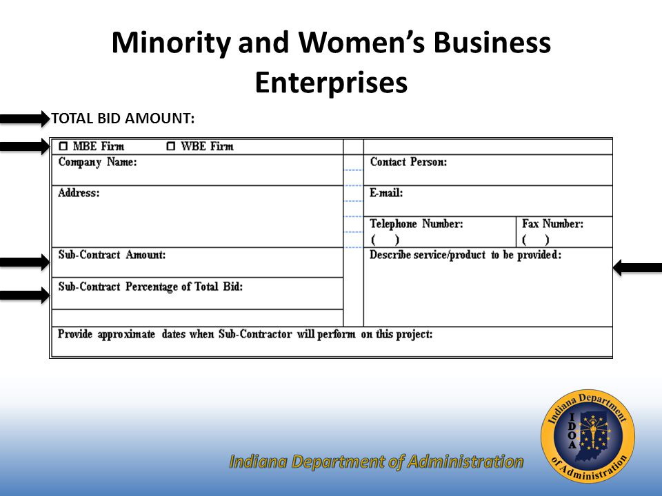 Minority and Women's Business Enterprises TOTAL BID AMOUNT: