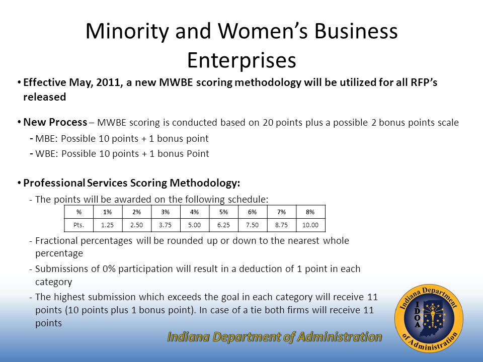 Minority and Women's Business Enterprises Effective May, 2011, a new MWBE scoring methodology will be utilized for all RFP's released New Process – MWBE scoring is conducted based on 20 points plus a possible 2 bonus points scale - MBE: Possible 10 points + 1 bonus point - WBE: Possible 10 points + 1 bonus Point Professional Services Scoring Methodology: -The points will be awarded on the following schedule: -Fractional percentages will be rounded up or down to the nearest whole percentage -Submissions of 0% participation will result in a deduction of 1 point in each category -The highest submission which exceeds the goal in each category will receive 11 points (10 points plus 1 bonus point).