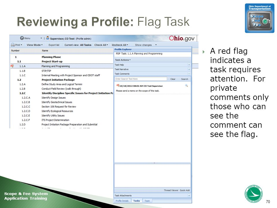 Scope & Fee System Application Training  A red flag indicates a task requires attention.