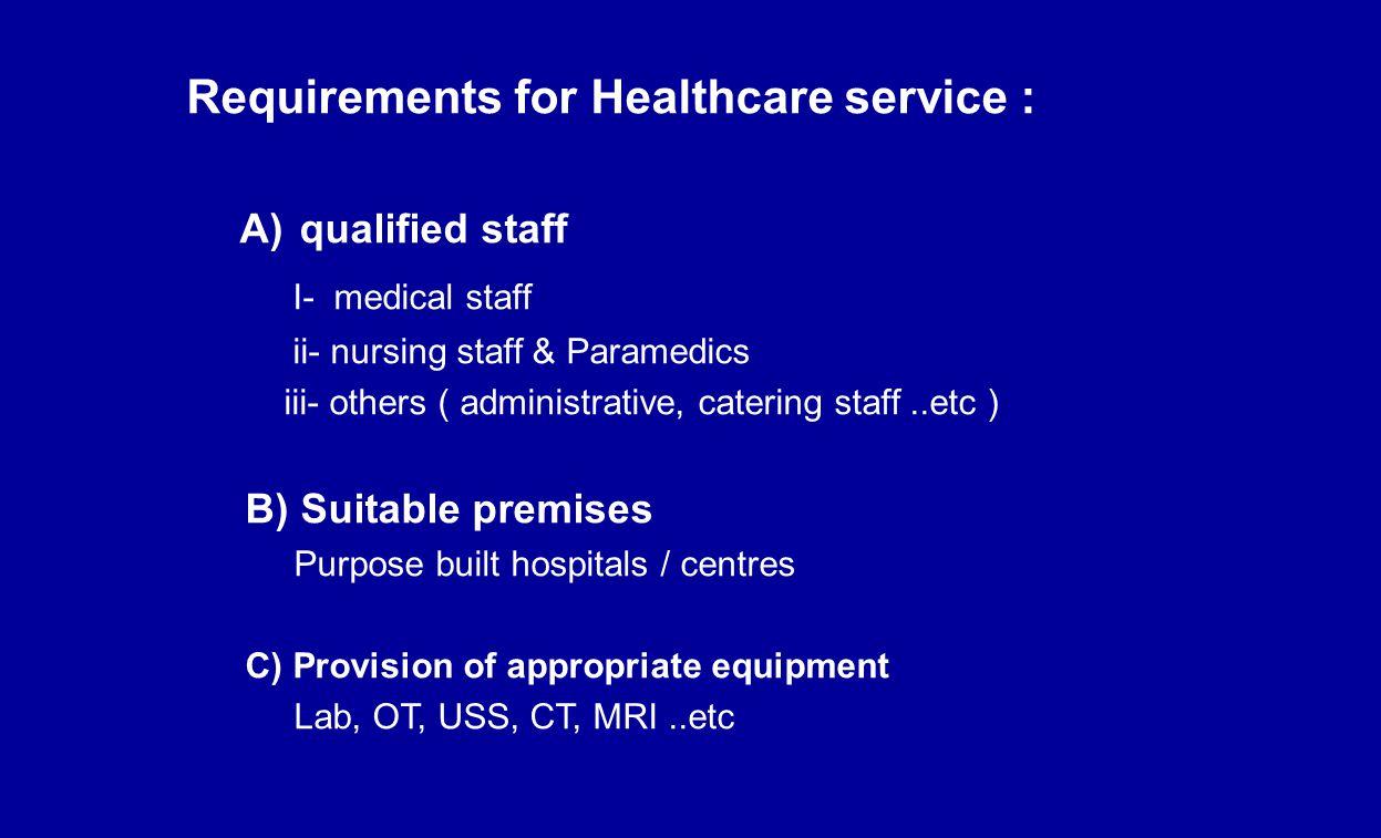 Number of Private Hospitals/Centres – Khartoum State 2011 Private Room (N) Centres/ Polyclinic (N)Hospitals (N)Area 3253122UMD 2352120KRT N 4085746KRT 96810988Total