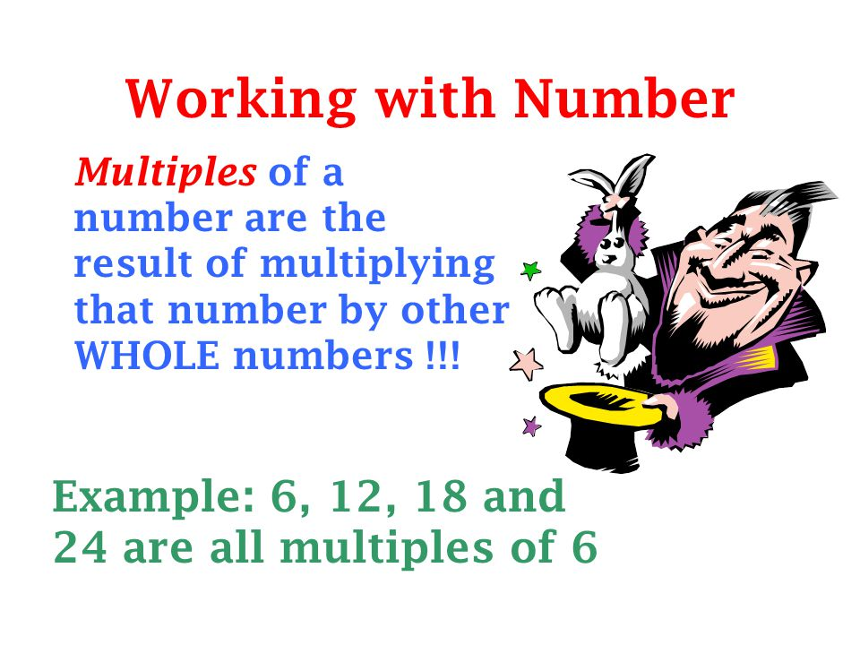 POWERS of numbers is where the number is raised to another number.