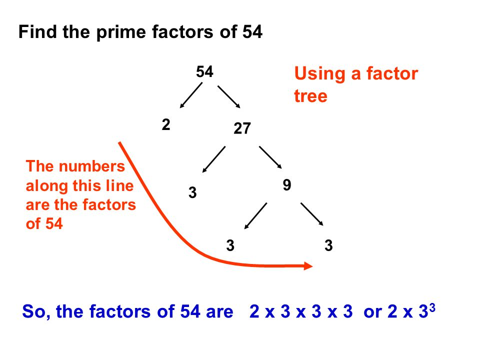 Least Common Multiple (LCM) of two numbers is the smallest number that is a multiple of both numbers.