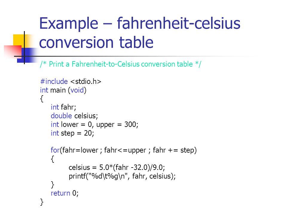 Example – fahrenheit-celsius conversion table /* Print a Fahrenheit-to-Celsius conversion table */ #include int main (void) { int fahr; double celsius; int lower = 0, upper = 300; int step = 20; for(fahr=lower ; fahr<=upper ; fahr += step) { celsius = 5.0*(fahr -32.0)/9.0; printf( %d\t%g\n , fahr, celsius); } return 0; }