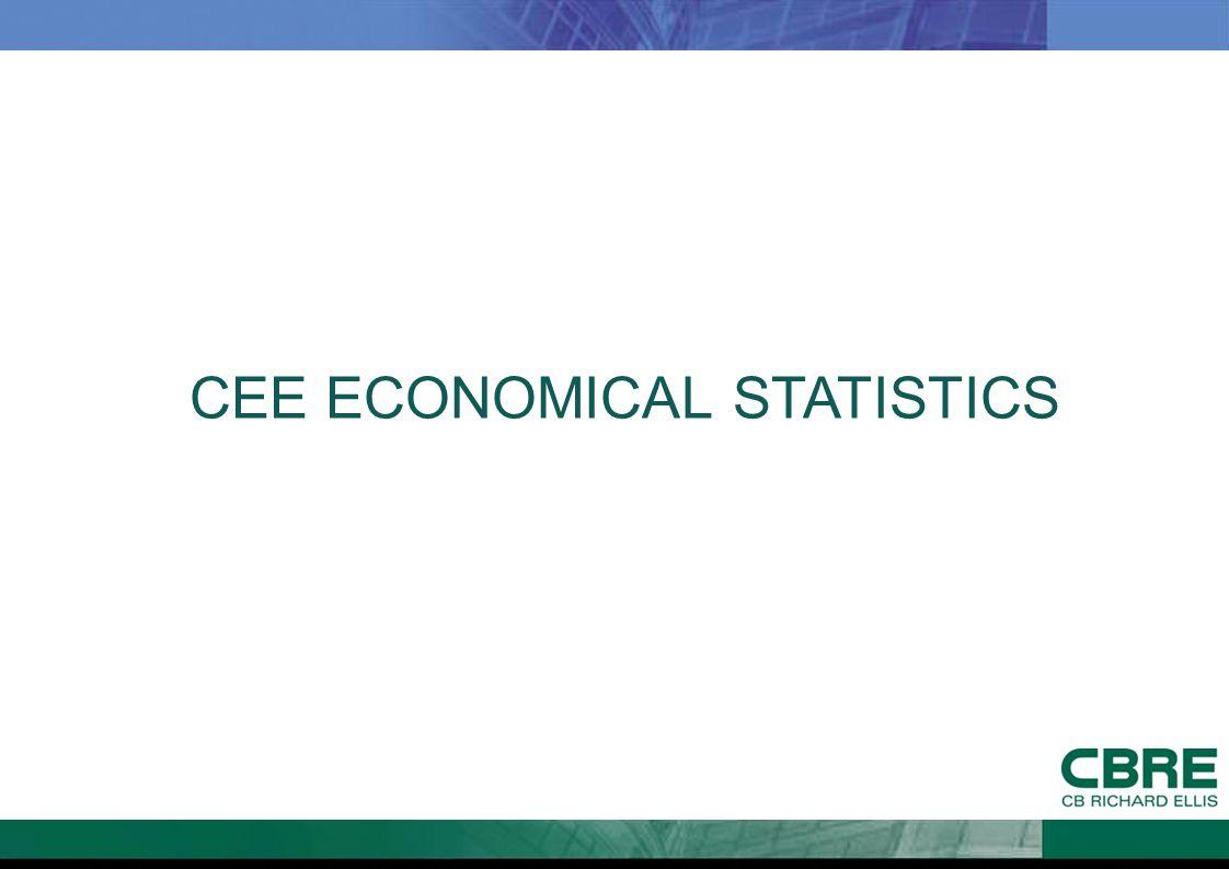 CEE ECONOMICAL STATISTICS