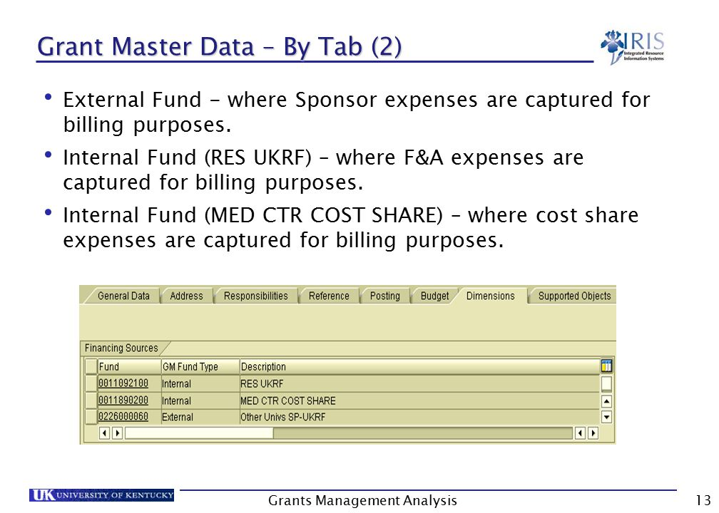 Grants Management Analysis13 Grant Master Data – By Tab (2) External Fund - where Sponsor expenses are captured for billing purposes.
