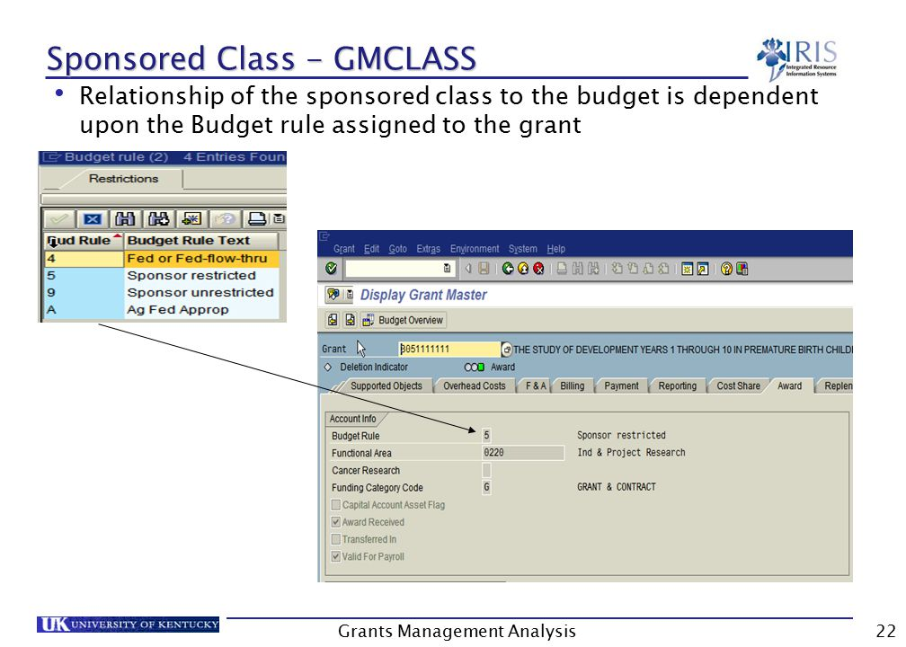 Grants Management Analysis22 Sponsored Class - GMCLASS Relationship of the sponsored class to the budget is dependent upon the Budget rule assigned to the grant