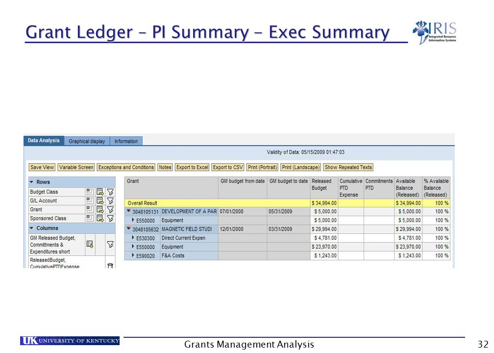 Grants Management Analysis32 Grant Ledger – PI Summary - Exec Summary