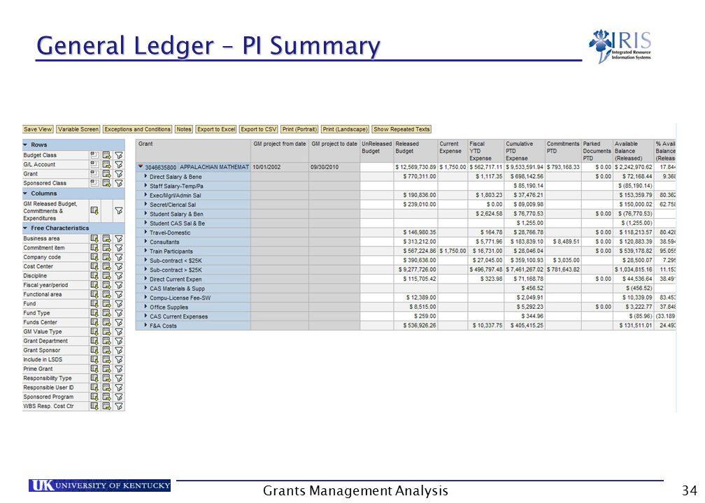 Grants Management Analysis34 General Ledger – PI Summary