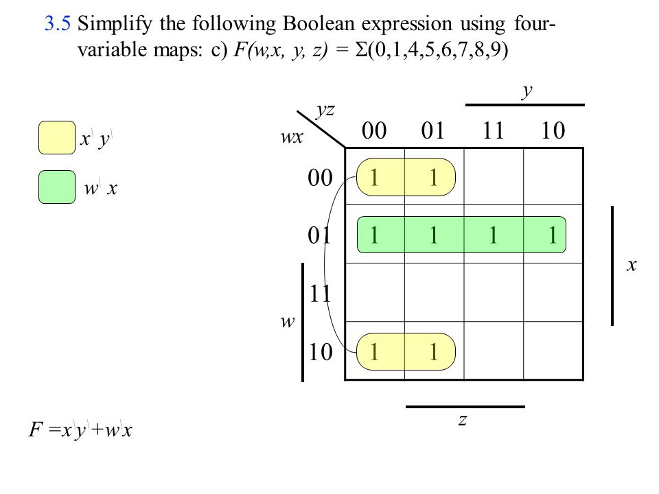 A \ B B D 00011110 0011 011111 1111 1011 B \ D \ D C A B A \ D \ AB CD 3.5 Simplify the following Boolean expression using four- variable maps: d) F(A,B,C,D)=  (0,2,4,5,6,7,8,10,13,15) F =B \ D \ +BD+(A \ B or A \ D \ )