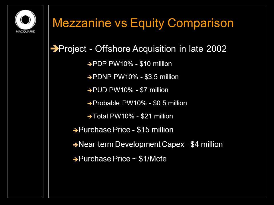 Mezzanine vs Equity Comparison  Project - Offshore Acquisition in late 2002  PDP PW10% - $10 million  PDNP PW10% - $3.5 million  PUD PW10% - $7 mi