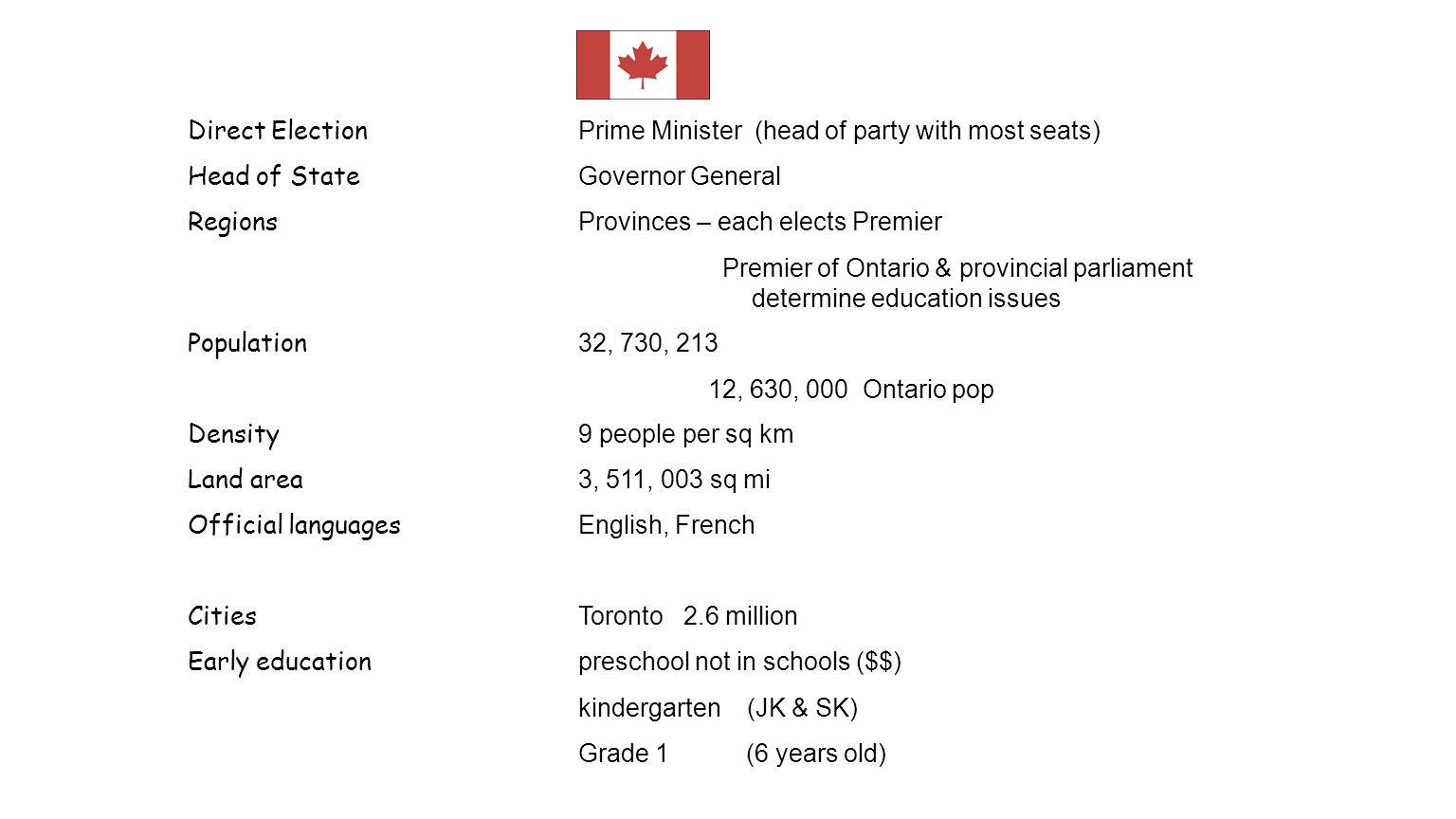 province of Ontario Canada