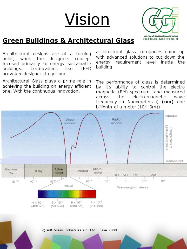 Architectural designs are at a turning point, when the designers concept focused primarily to energy sustainable buildings. Certifications like LEED p