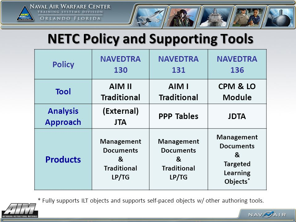 NETC Policy and Supporting Tools Policy NAVEDTRA 130 NAVEDTRA 131 NAVEDTRA 136 Tool AIM II Traditional AIM I Traditional CPM & LO Module Analysis Approach (External) JTA PPP TablesJDTA Products Management Documents & Traditional LP/TG Management Documents & Traditional LP/TG Management Documents & Targeted Learning Objects * * Fully supports ILT objects and supports self-paced objects w/ other authoring tools.