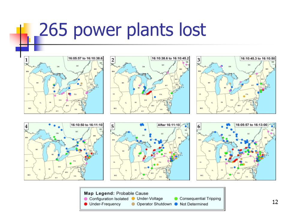 12 265 power plants lost