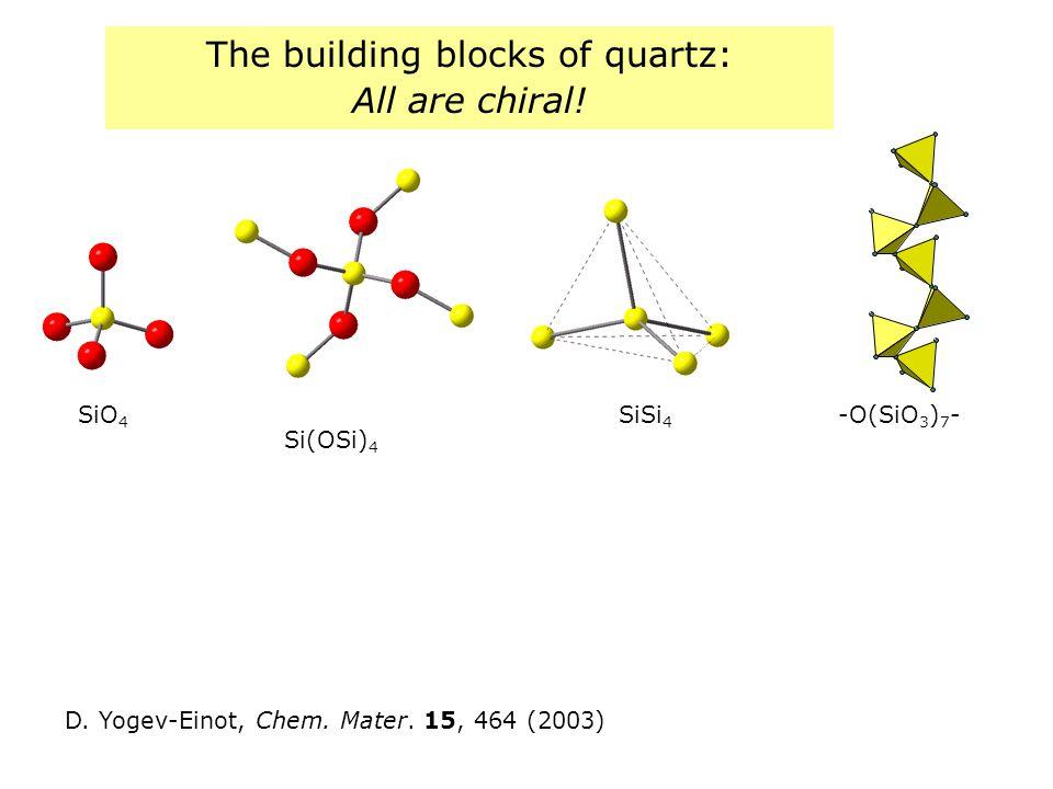 The building blocks of quartz: All are chiral.SiO 4 SiSi 4 -O(SiO 3 ) 7 - Si(OSi) 4 D.