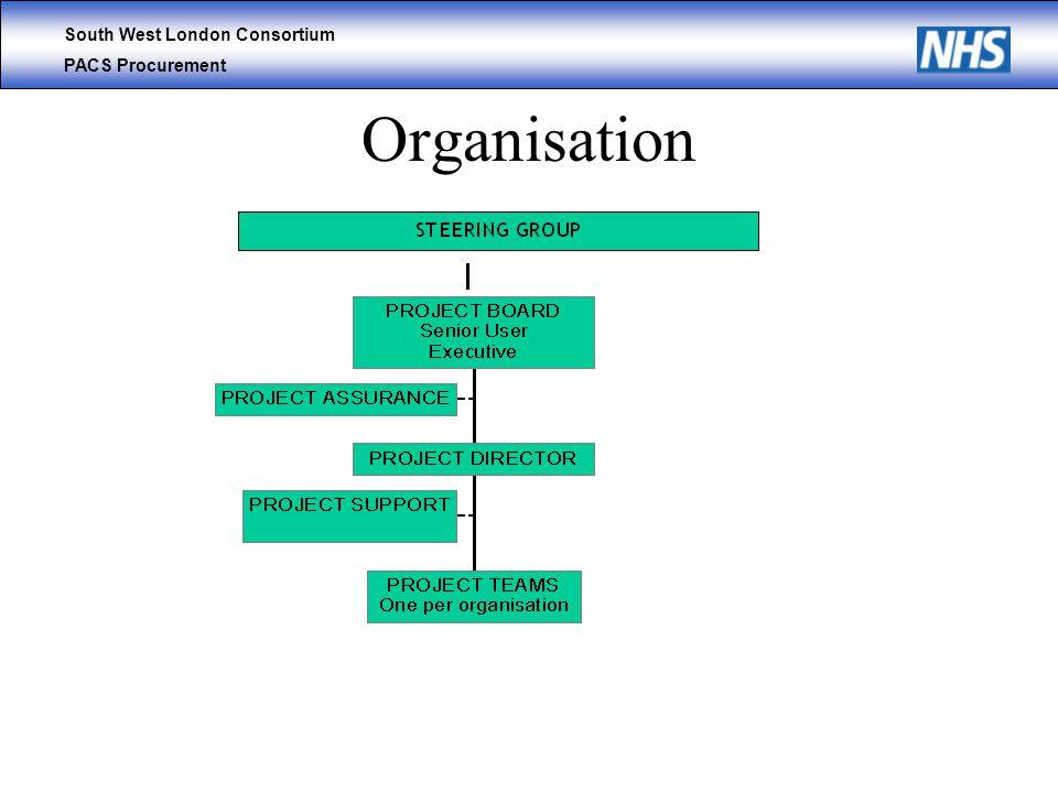 South West London Consortium PACS Procurement Organisation