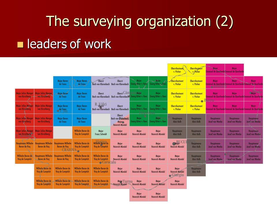 The surveying organization (2) leaders of work leaders of work