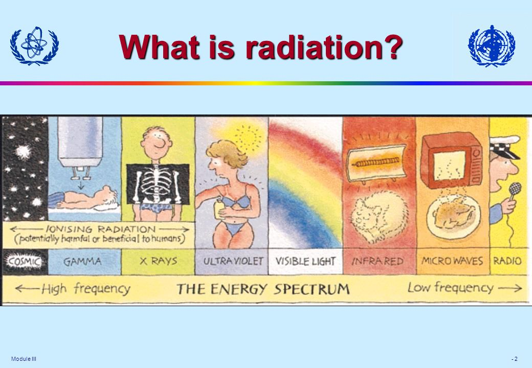Module III - 23 How does radiation interact with matter?