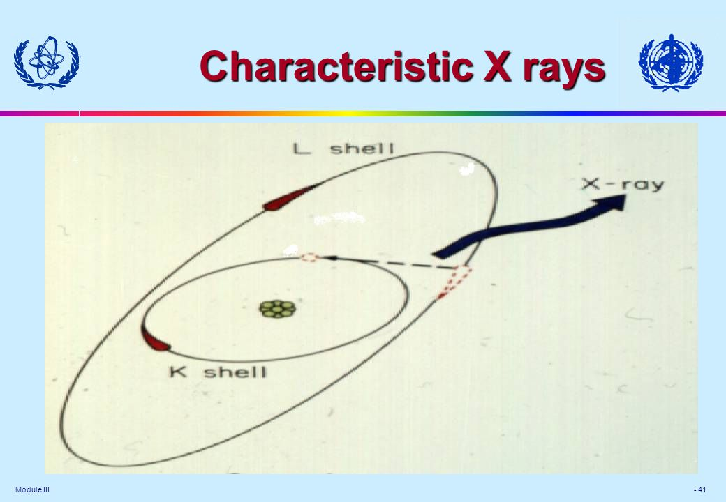 Module III - 41 Characteristic X rays