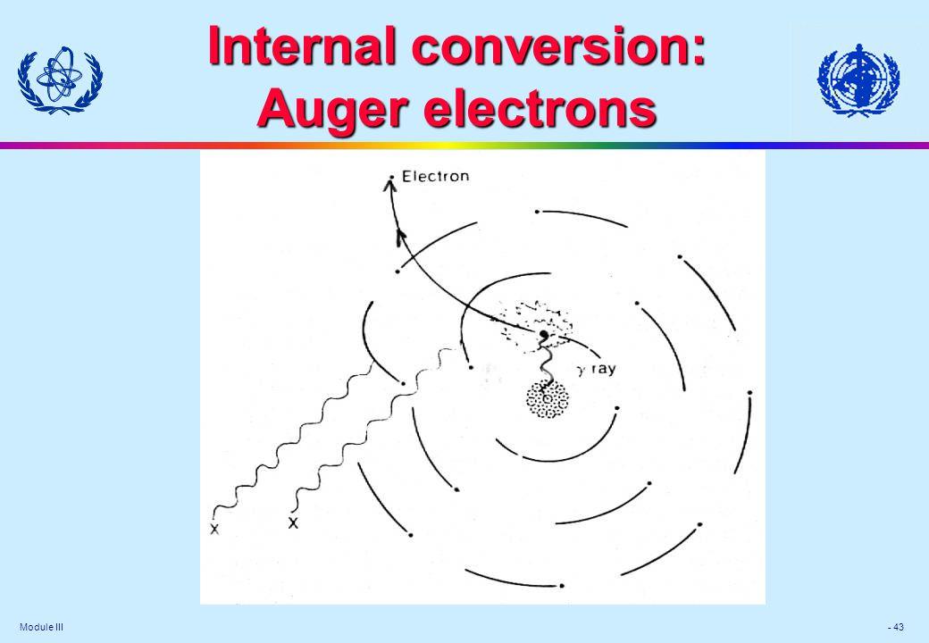 Module III - 43 Internal conversion: Auger electrons