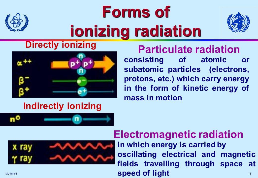Module III - 16 Mechanisms of radioactive decay