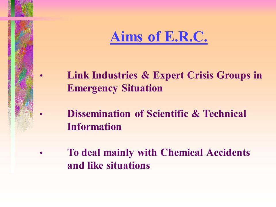 Aims of E.R.C.