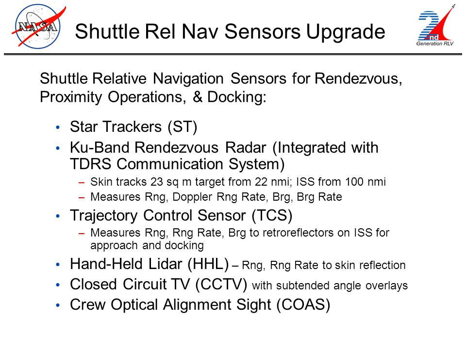Shuttle Relative Navigation Sensors for Rendezvous, Proximity Operations, & Docking: Star Trackers (ST) Ku-Band Rendezvous Radar (Integrated with TDRS Communication System) – Skin tracks 23 sq m target from 22 nmi; ISS from 100 nmi – Measures Rng, Doppler Rng Rate, Brg, Brg Rate Trajectory Control Sensor (TCS) – Measures Rng, Rng Rate, Brg to retroreflectors on ISS for approach and docking Hand-Held Lidar (HHL) – Rng, Rng Rate to skin reflection Closed Circuit TV (CCTV) with subtended angle overlays Crew Optical Alignment Sight (COAS) Shuttle Rel Nav Sensors Upgrade