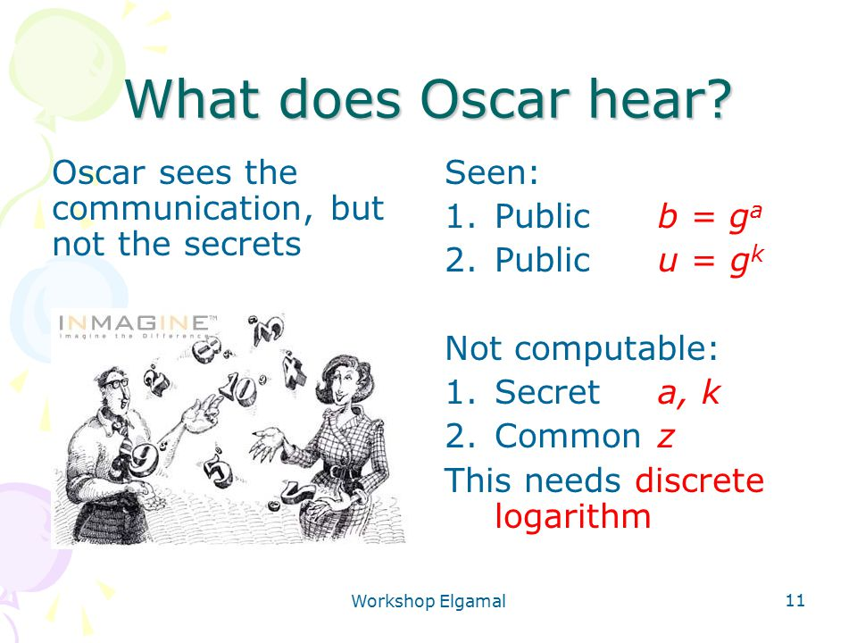 Workshop Elgamal 11 What does Oscar hear? Seen: 1.Public b = g a 2.Public u = g k Not computable: 1.Secret a, k 2.Common z This needs discrete logarit